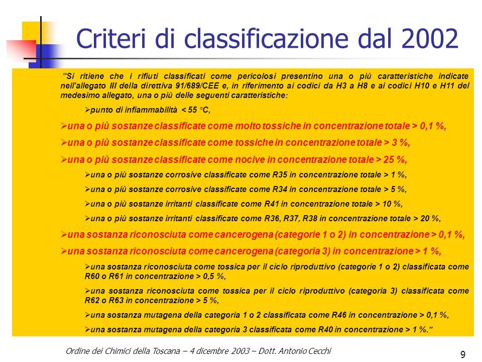 Criteri di classificazione dal 2002