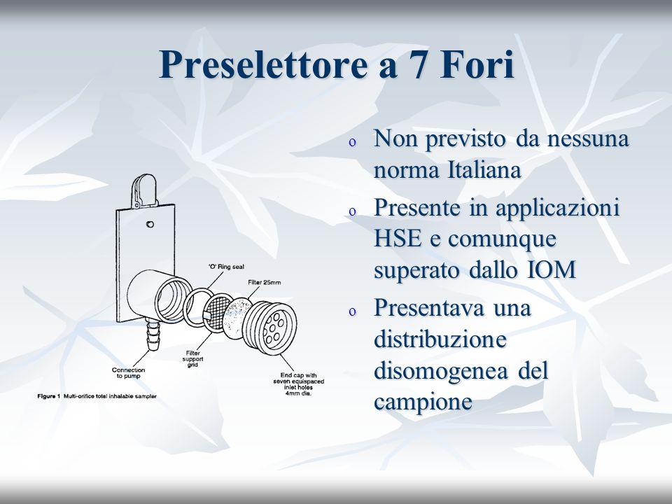 Preselettore a 7 Fori Non previsto da nessuna norma Italiana