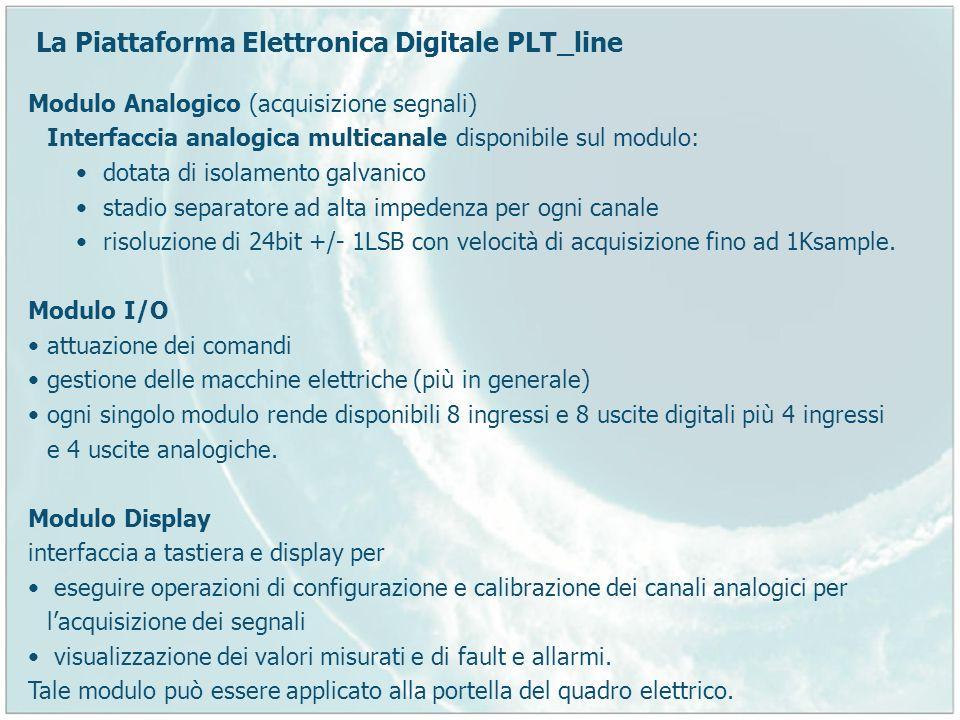 La Piattaforma Elettronica Digitale PLT_line