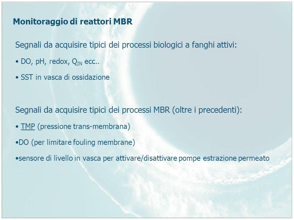 Monitoraggio di reattori MBR