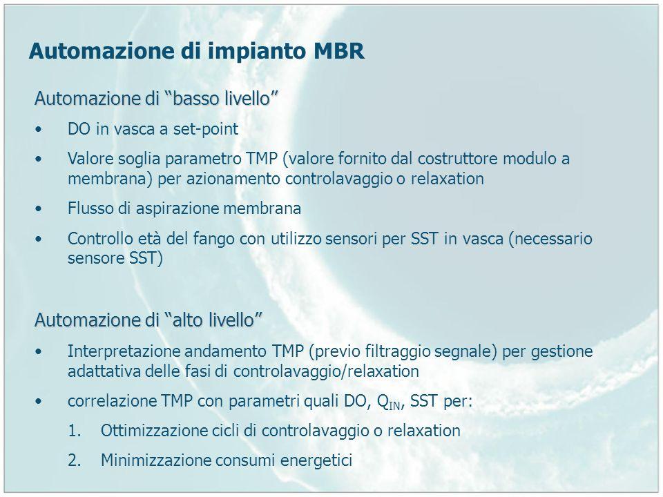 Automazione di impianto MBR