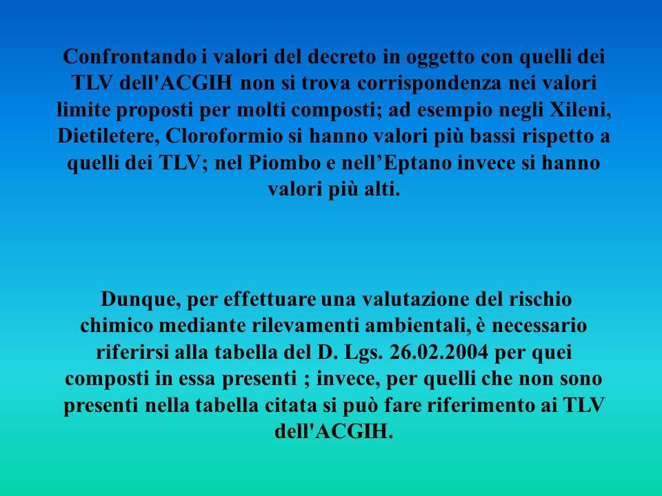 Confrontando i valori del decreto in oggetto con quelli dei TLV dell ACGIH non si trova corrispondenza nei valori limite proposti per molti composti; ad esempio negli Xileni, Dietiletere, Cloroformio si hanno valori più bassi rispetto a quelli dei TLV; nel Piombo e nell'Eptano invece si hanno valori più alti.