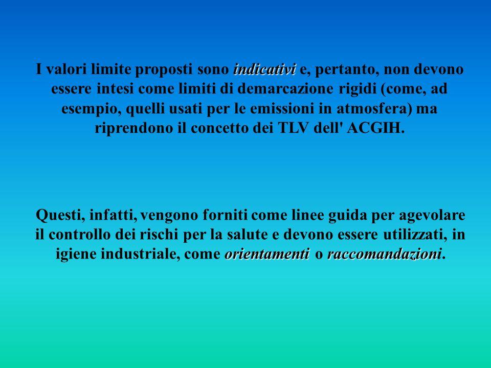 I valori limite proposti sono indicativi e, pertanto, non devono essere intesi come limiti di demarcazione rigidi (come, ad esempio, quelli usati per le emissioni in atmosfera) ma riprendono il concetto dei TLV dell ACGIH.