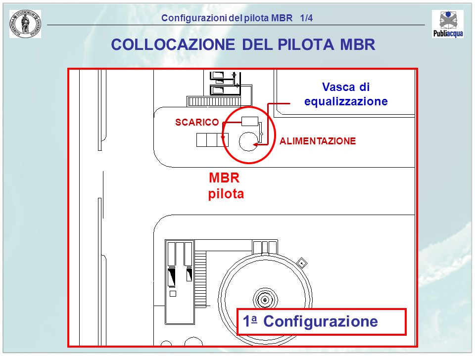 COLLOCAZIONE DEL PILOTA MBR
