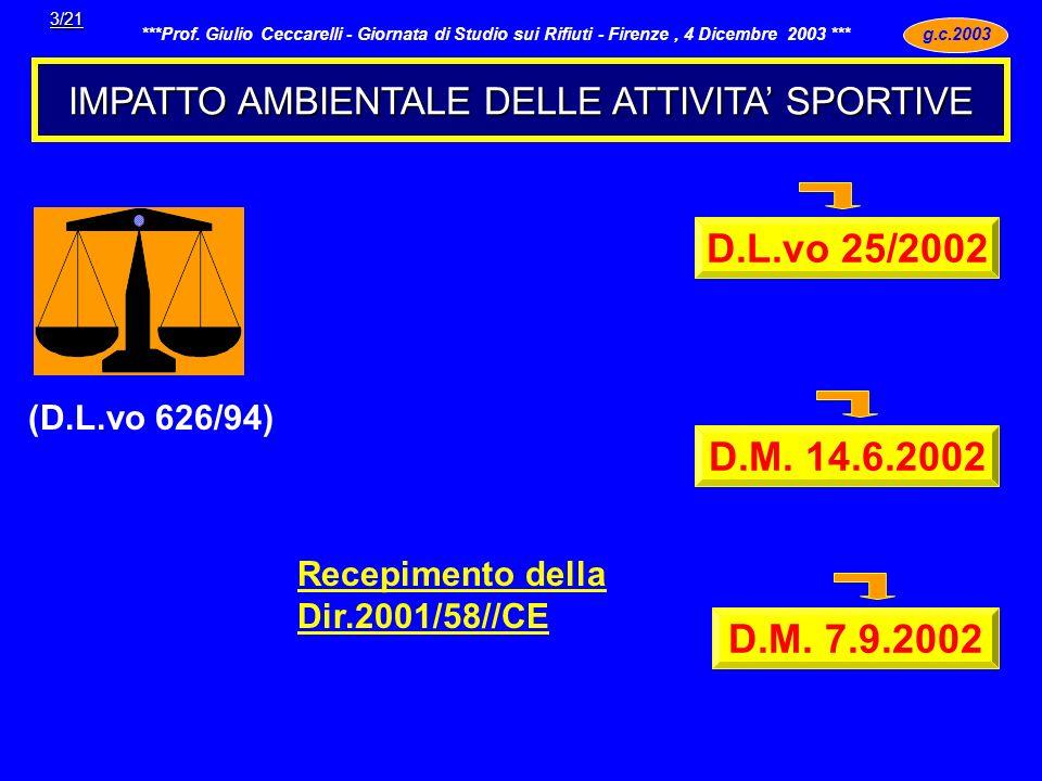 IMPATTO AMBIENTALE DELLE ATTIVITA' SPORTIVE