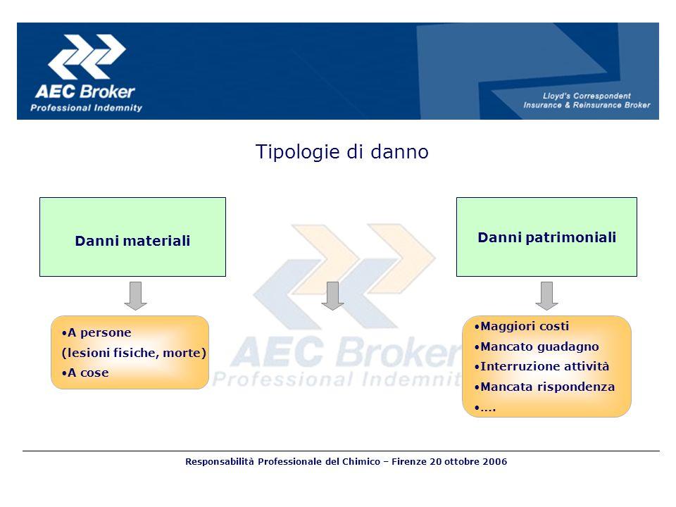Responsabilità Professionale del Chimico – Firenze 20 ottobre 2006