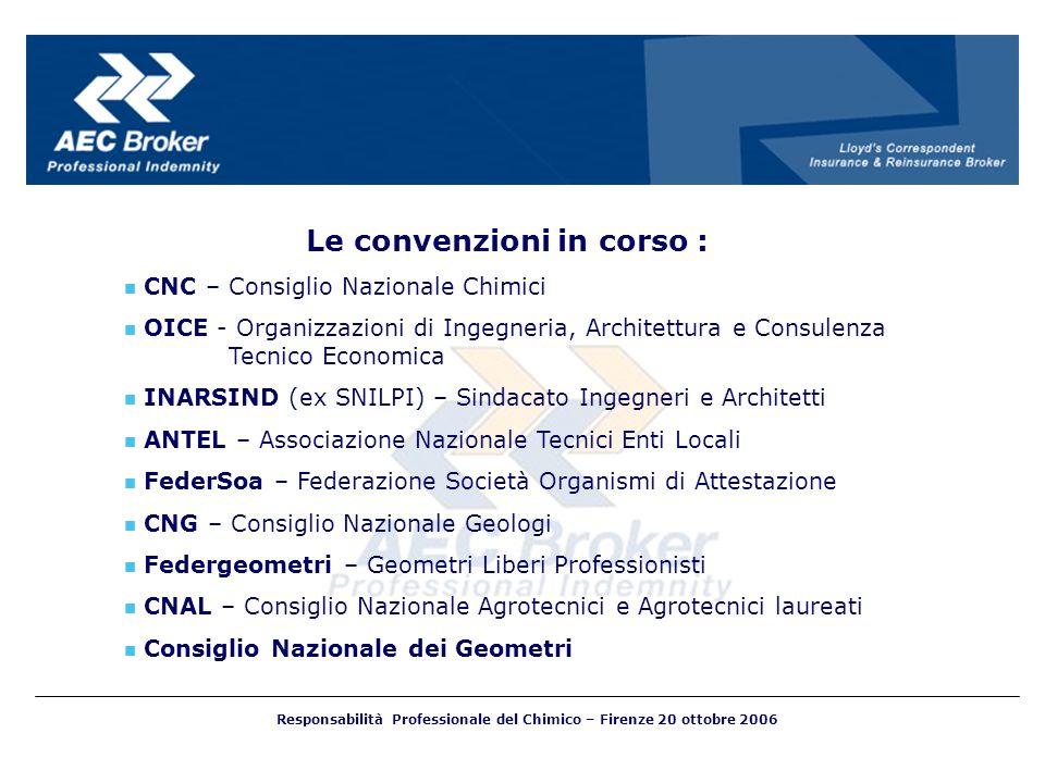 Le convenzioni in corso :
