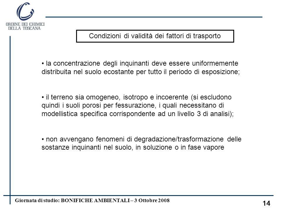 Condizioni di validità dei fattori di trasporto
