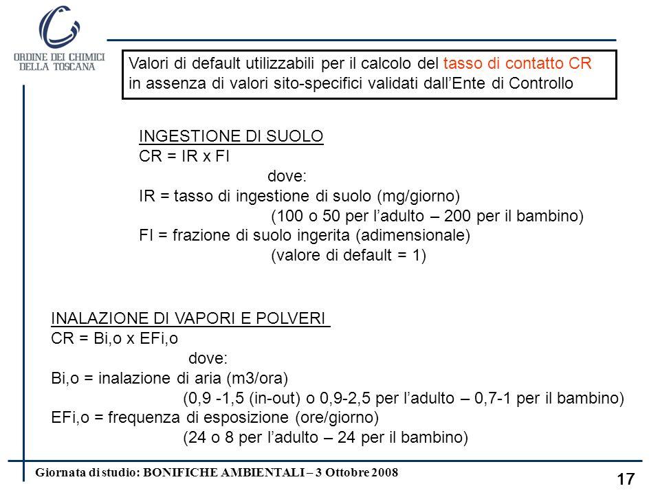 IR = tasso di ingestione di suolo (mg/giorno)