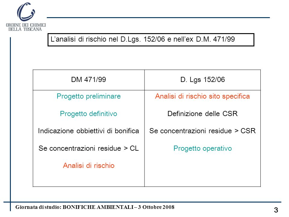 L'analisi di rischio nel D.Lgs. 152/06 e nell'ex D.M. 471/99 DM 471/99