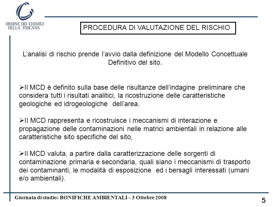 PROCEDURA DI VALUTAZIONE DEL RISCHIO