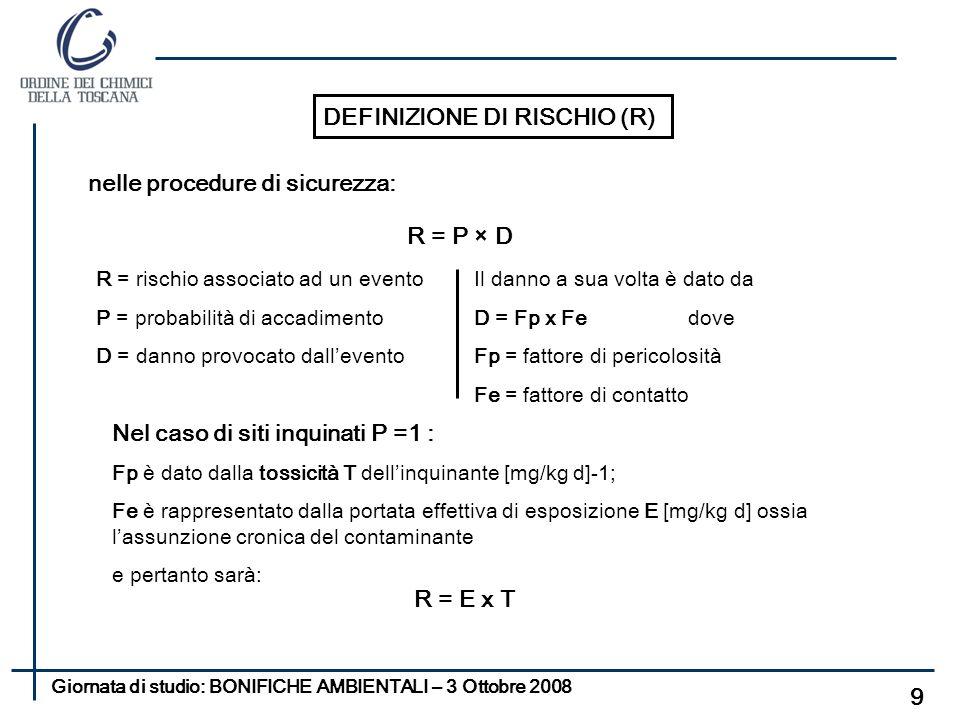 DEFINIZIONE DI RISCHIO (R)