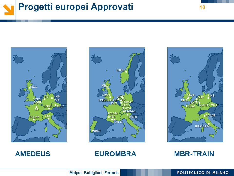 Progetti europei Approvati