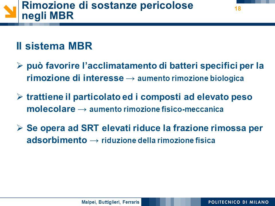 Rimozione di sostanze pericolose negli MBR