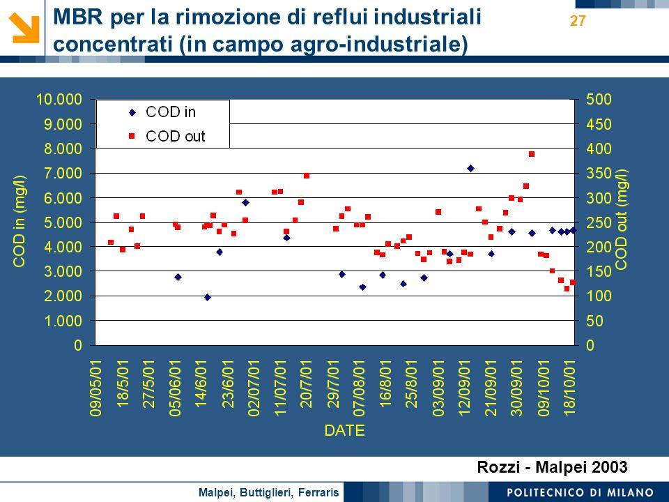 Impianto dimostrativo MBR reflui suinicoli (Rovere)