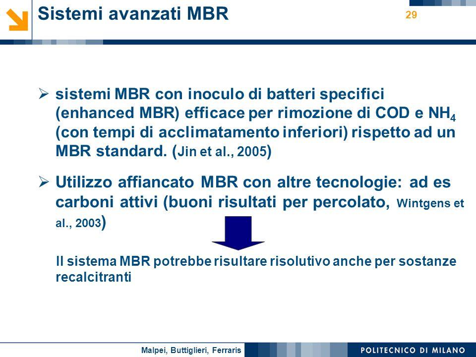 Sistemi avanzati MBR