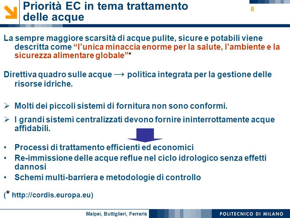 Priorità EC in tema trattamento delle acque