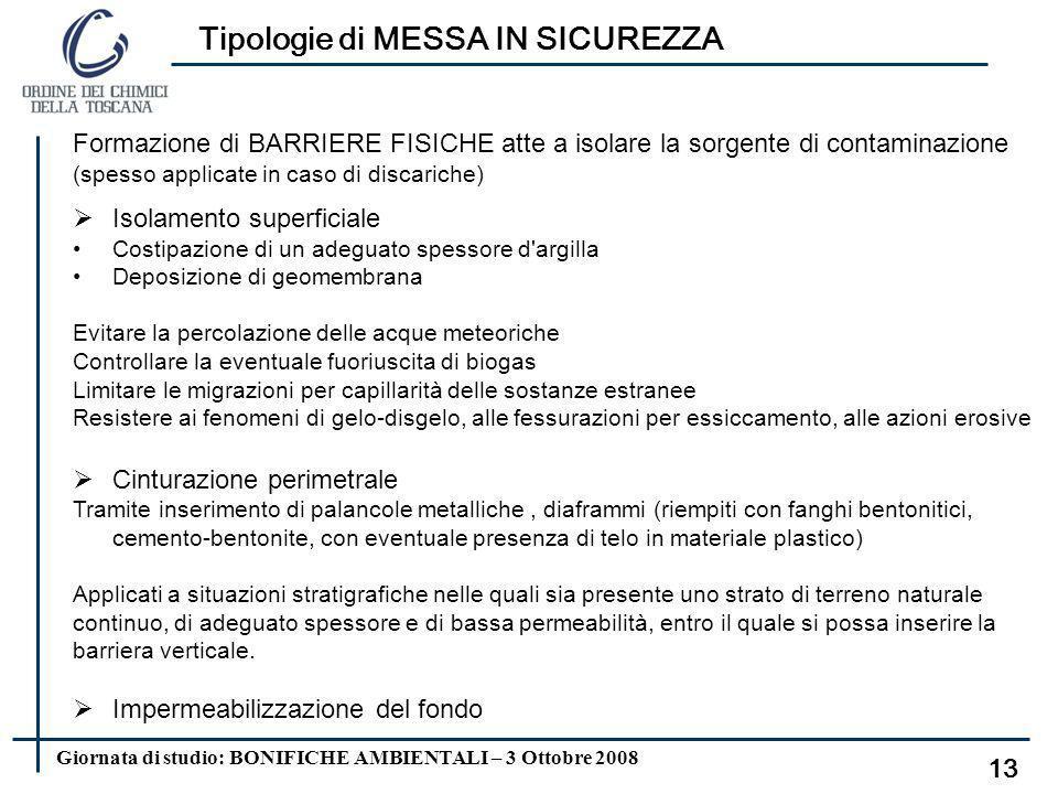 Tipologie di MESSA IN SICUREZZA