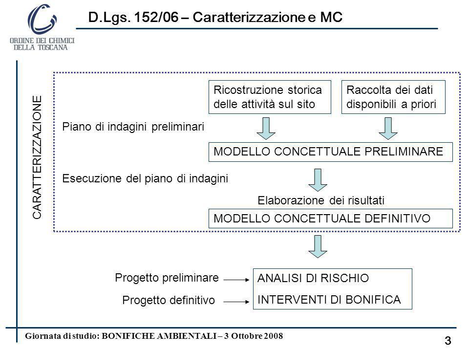 D.Lgs. 152/06 – Caratterizzazione e MC