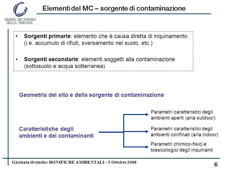 Elementi del MC – sorgente di contaminazione