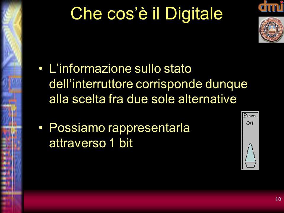 Che cos'è il Digitale L'informazione sullo stato dell'interruttore corrisponde dunque alla scelta fra due sole alternative.