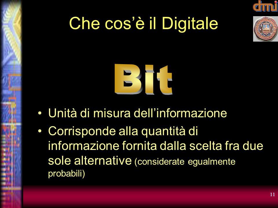 Che cos'è il Digitale Bit Unità di misura dell'informazione