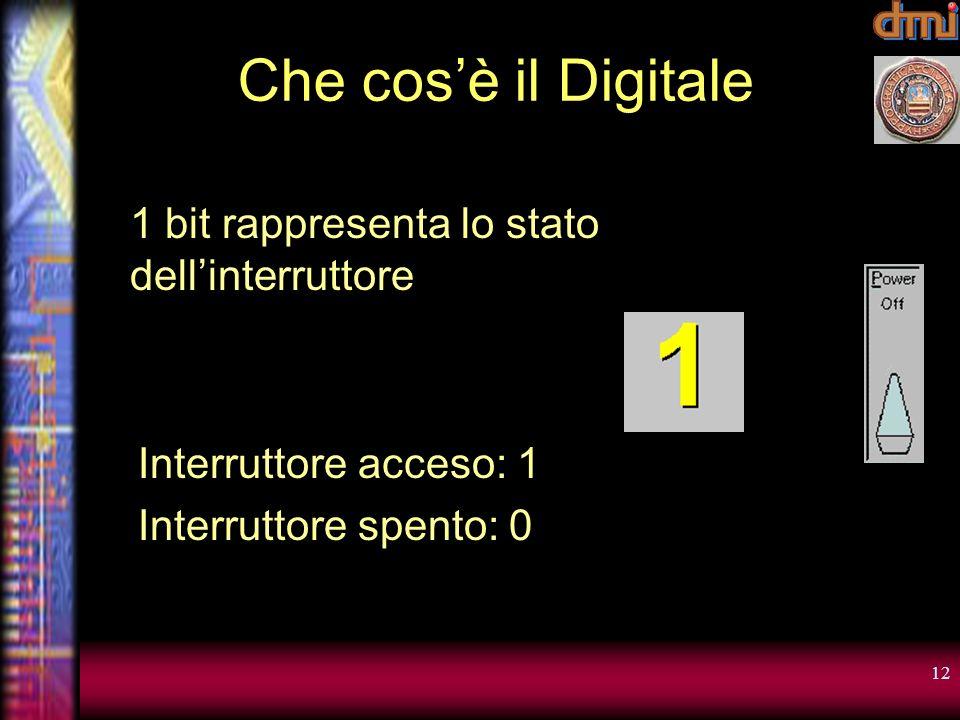 Che cos'è il Digitale 1 bit rappresenta lo stato dell'interruttore