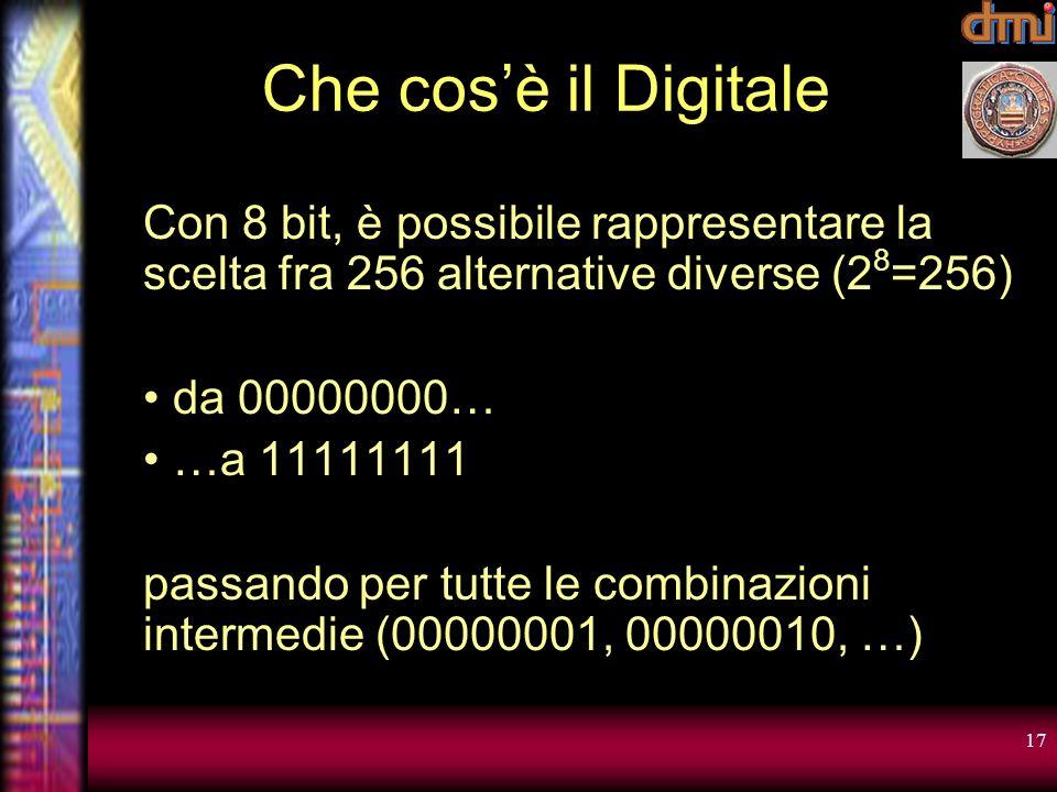 Che cos'è il DigitaleCon 8 bit, è possibile rappresentare la scelta fra 256 alternative diverse (28=256)