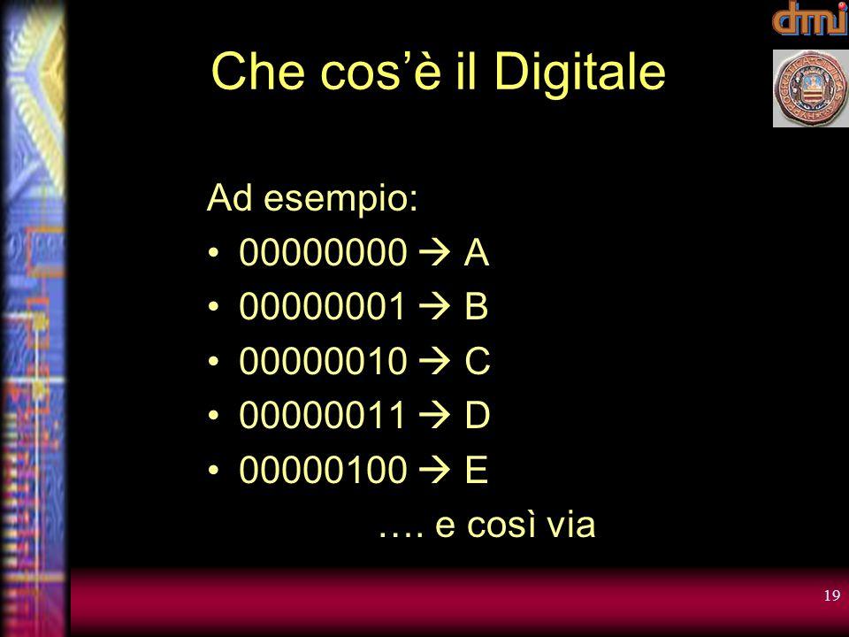 Che cos'è il Digitale Ad esempio: 00000000  A 00000001  B