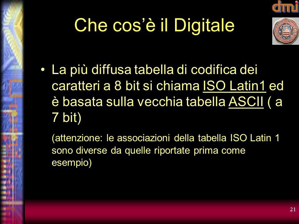 Che cos'è il Digitale