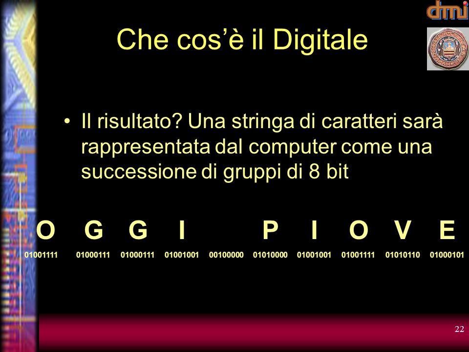 Che cos'è il Digitale O G I P V E