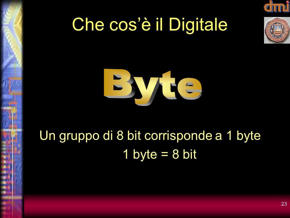 Che cos'è il Digitale Byte Un gruppo di 8 bit corrisponde a 1 byte