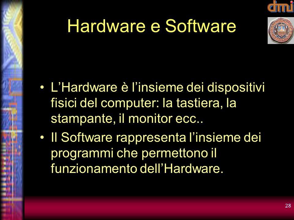 Hardware e Software L'Hardware è l'insieme dei dispositivi fisici del computer: la tastiera, la stampante, il monitor ecc..