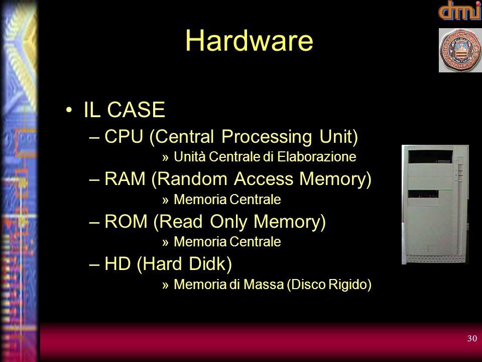 Hardware IL CASE CPU (Central Processing Unit)