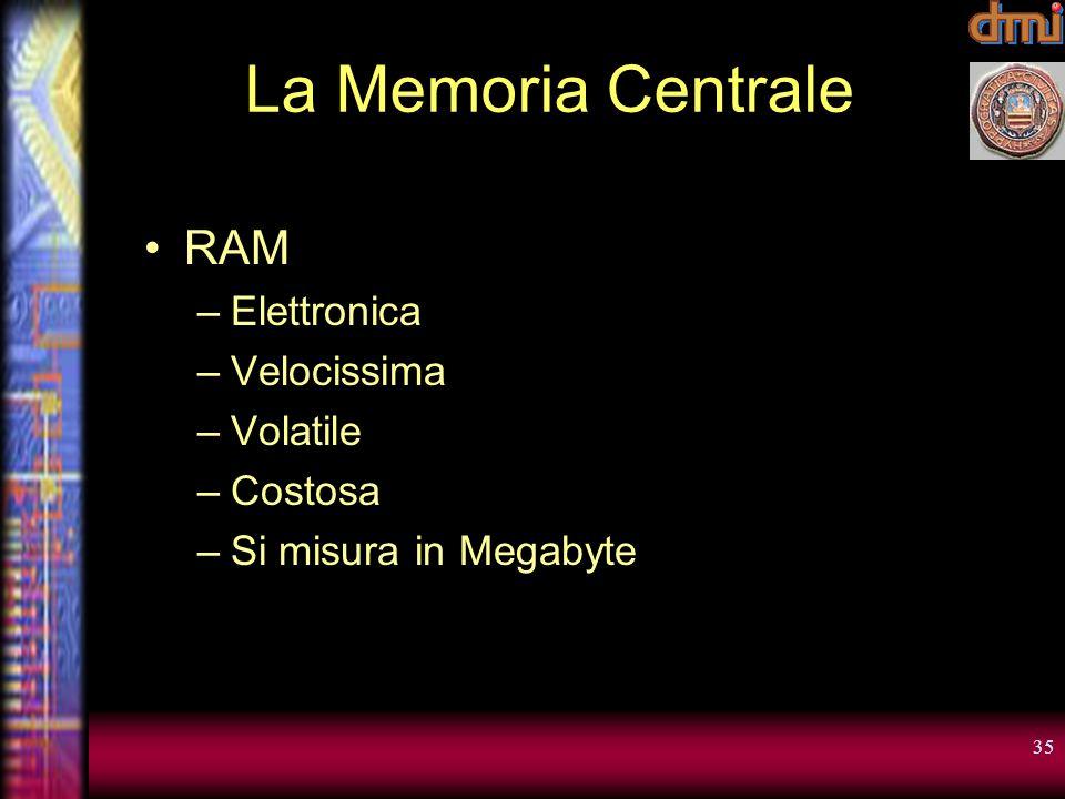 La Memoria Centrale RAM Elettronica Velocissima Volatile Costosa