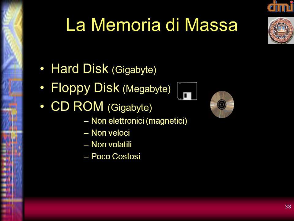 La Memoria di Massa Hard Disk (Gigabyte) Floppy Disk (Megabyte)