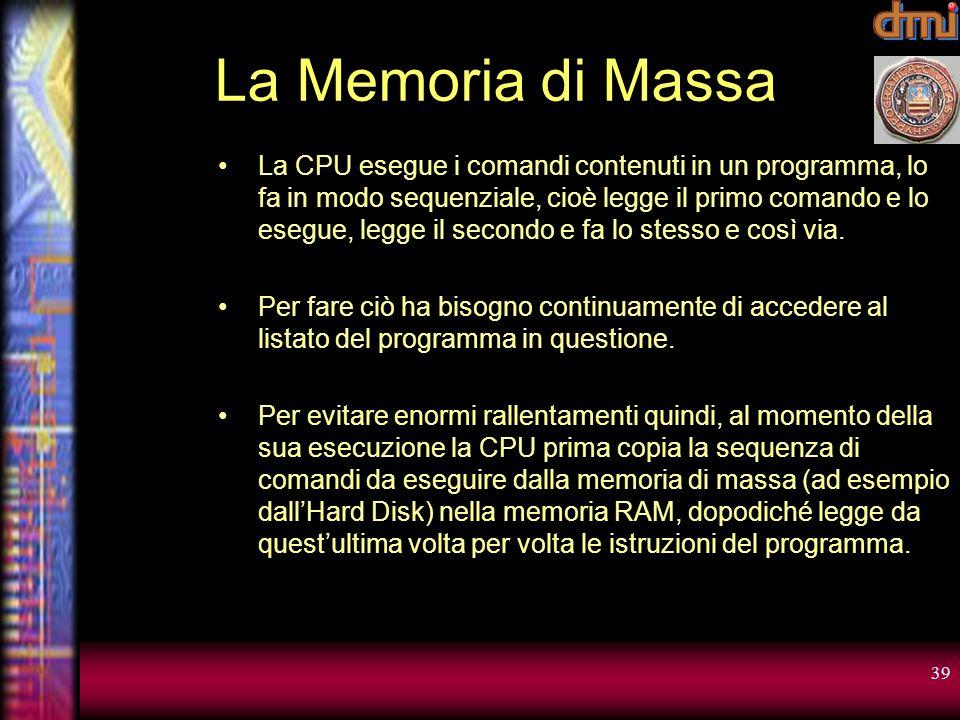 La Memoria di Massa