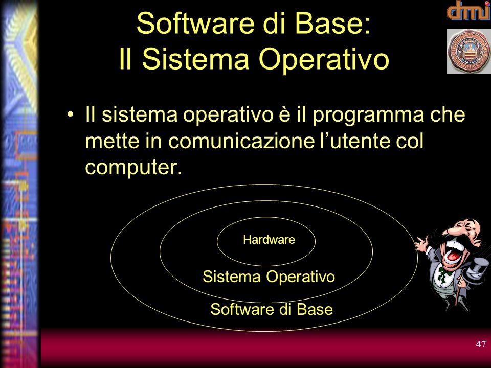 Software di Base: Il Sistema Operativo