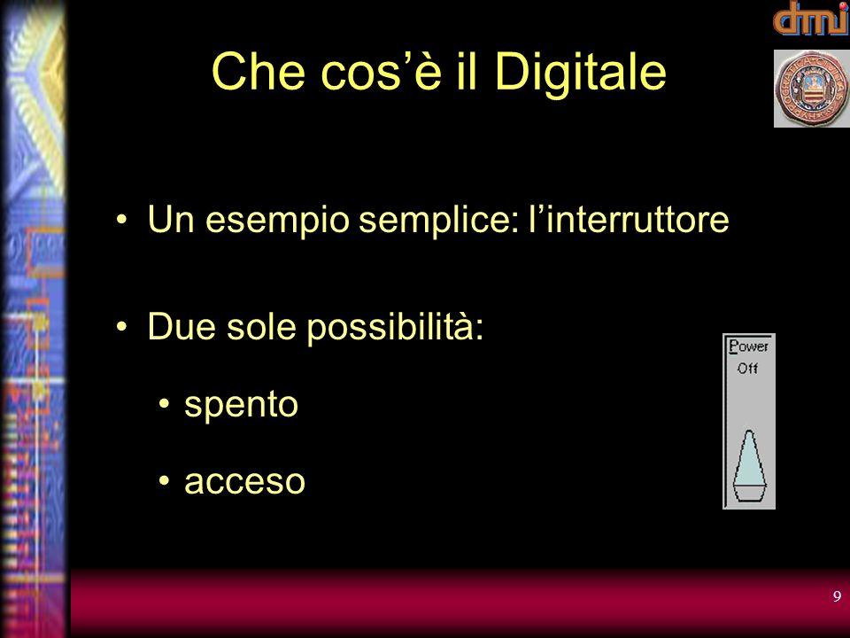 Che cos'è il Digitale Un esempio semplice: l'interruttore
