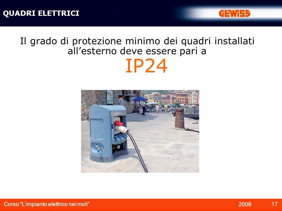 QUADRI ELETTRICI Il grado di protezione minimo dei quadri installati all'esterno deve essere pari a.