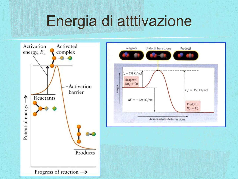 Energia di atttivazione