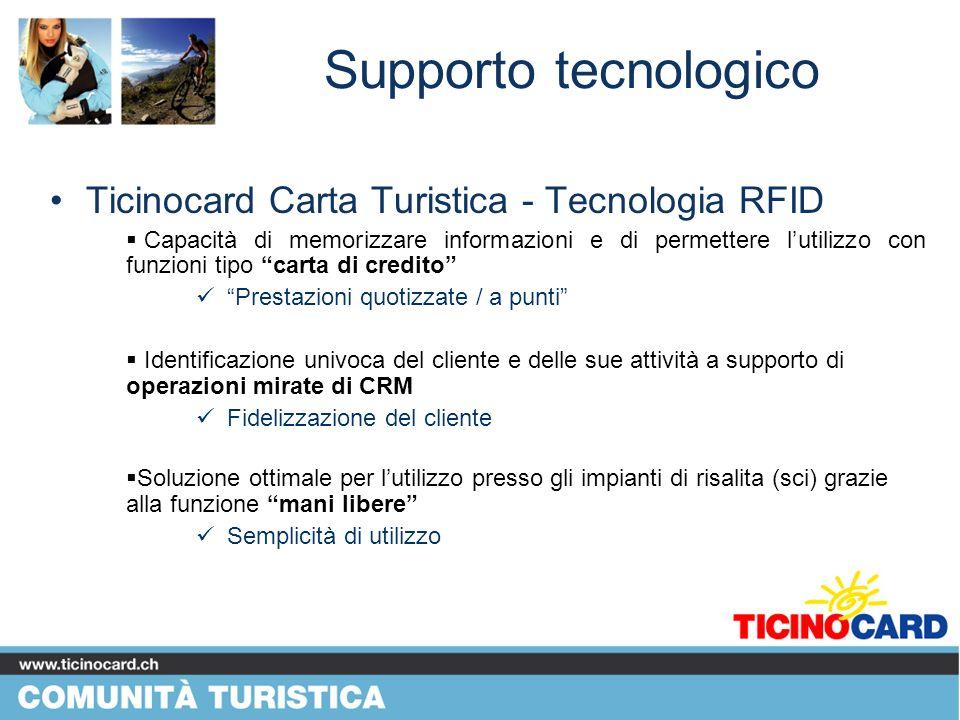 Supporto tecnologico Ticinocard Carta Turistica - Tecnologia RFID