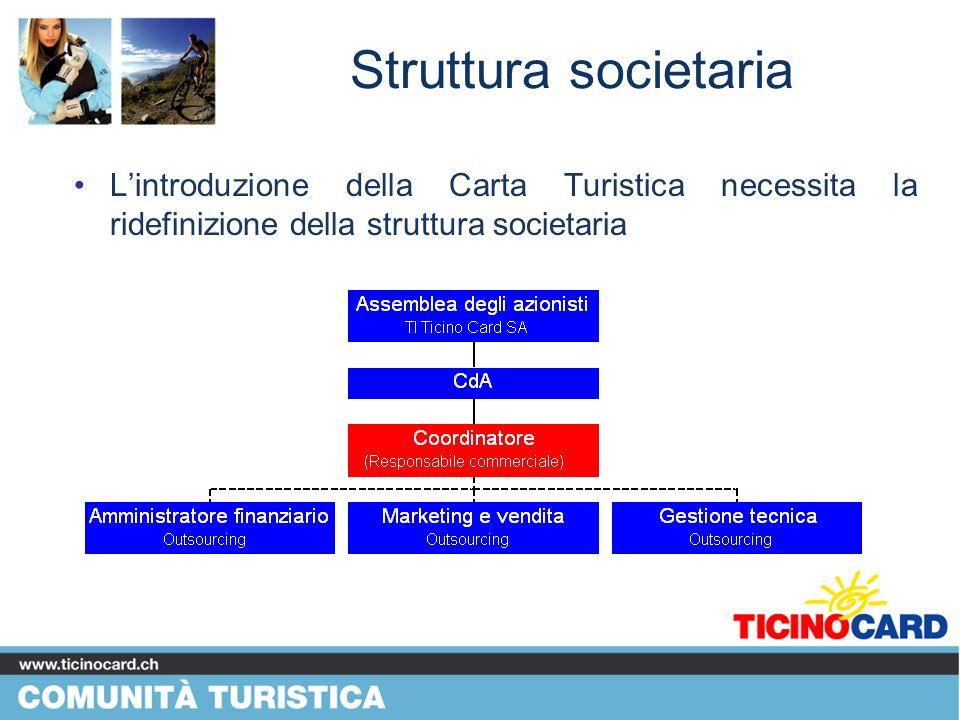 Struttura societaria L'introduzione della Carta Turistica necessita la ridefinizione della struttura societaria.