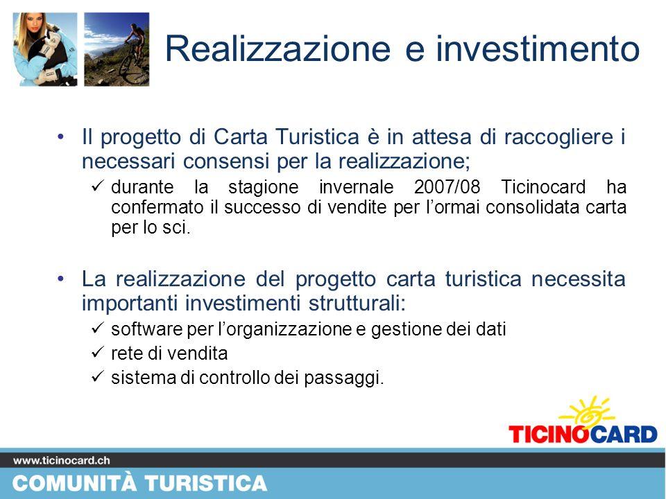 Realizzazione e investimento