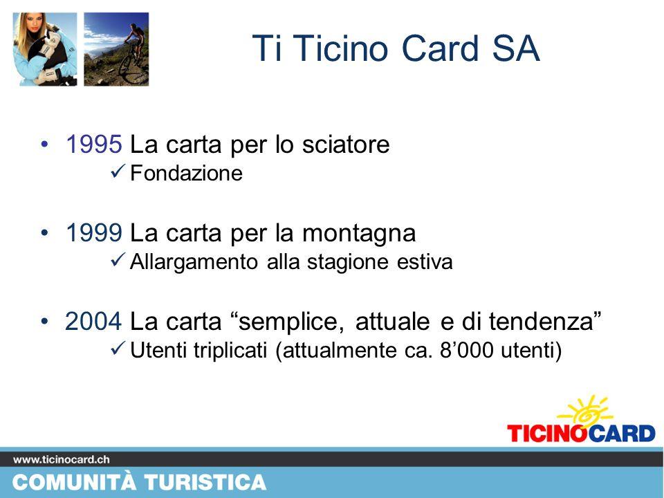 Ti Ticino Card SA 1995 La carta per lo sciatore