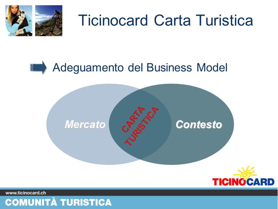 Ticinocard Carta Turistica