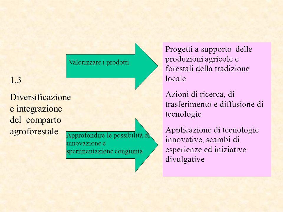 Diversificazione e integrazione del comparto agroforestale