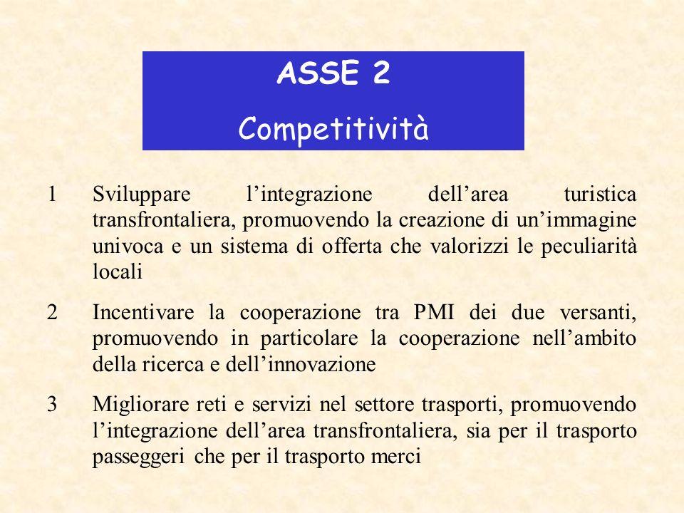 ASSE 2 Competitività.