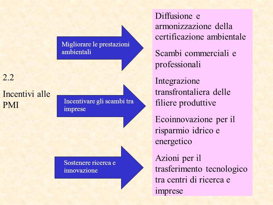Diffusione e armonizzazione della certificazione ambientale