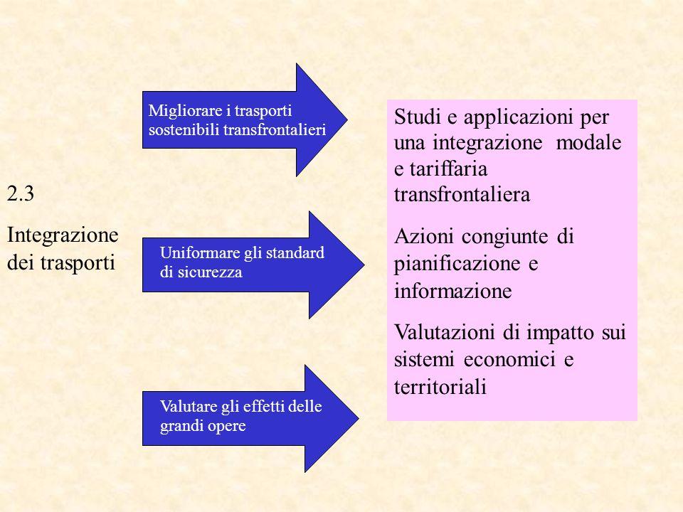 Azioni congiunte di pianificazione e informazione
